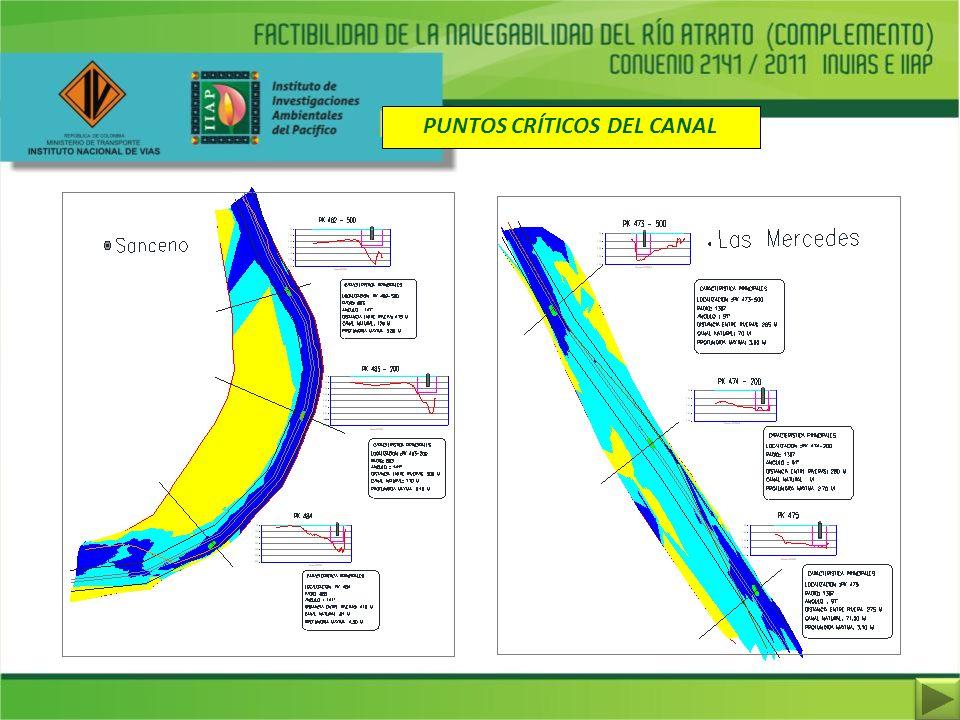 PUNTOS CRÍTICOS DEL CANAL