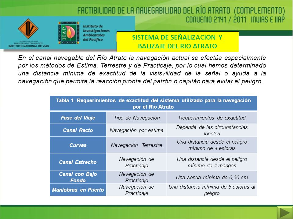Tabla 1- Requerimientos de exactitud del sistema utilizado para la navegación por el Río Atrato Fase del ViajeTipo de NavegaciónRequerimientos de exac