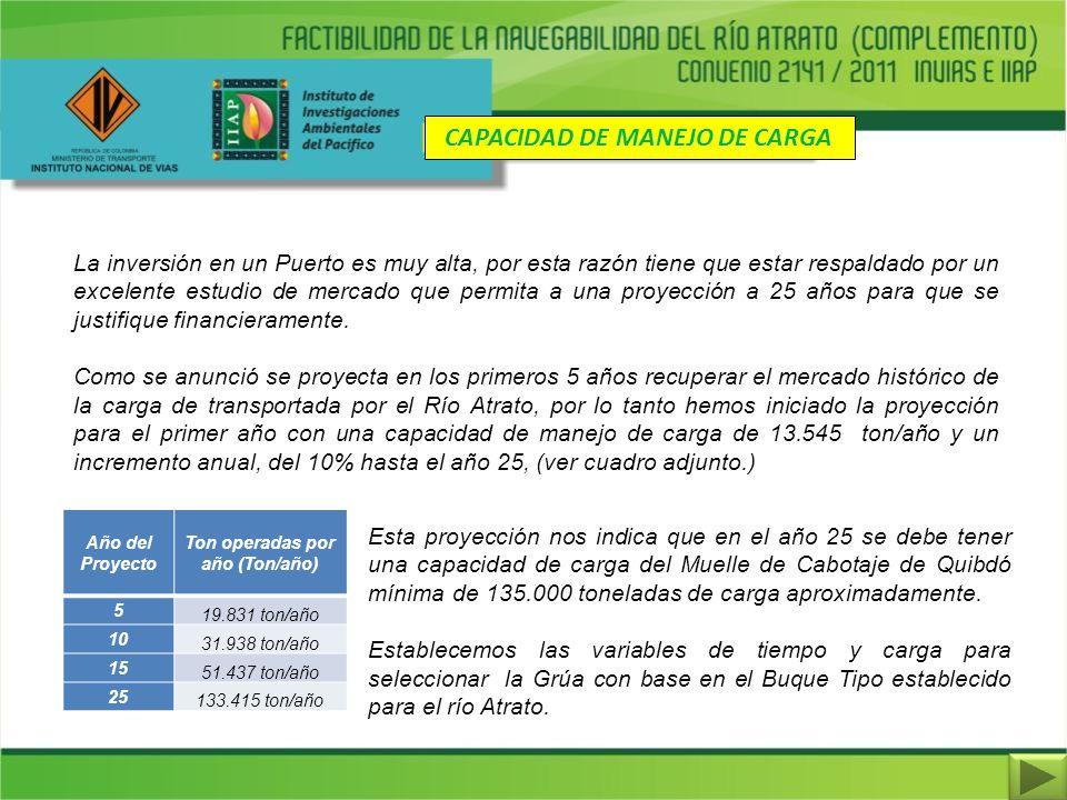 CAPACIDAD DE MANEJO DE CARGA La inversión en un Puerto es muy alta, por esta razón tiene que estar respaldado por un excelente estudio de mercado que
