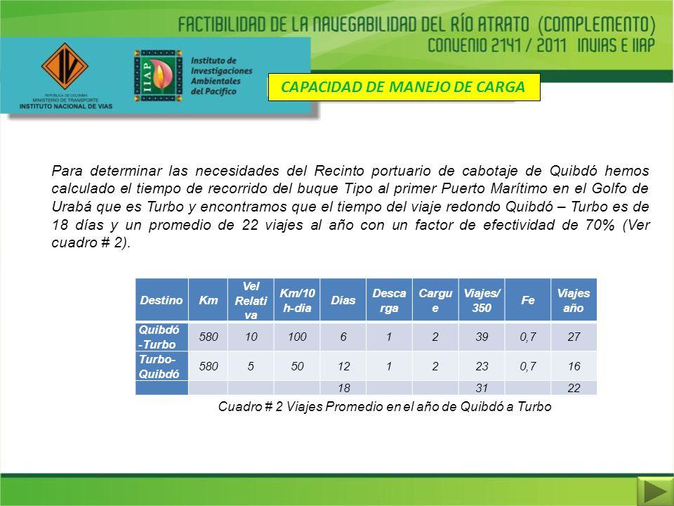 CAPACIDAD DE MANEJO DE CARGA Para determinar las necesidades del Recinto portuario de cabotaje de Quibdó hemos calculado el tiempo de recorrido del bu