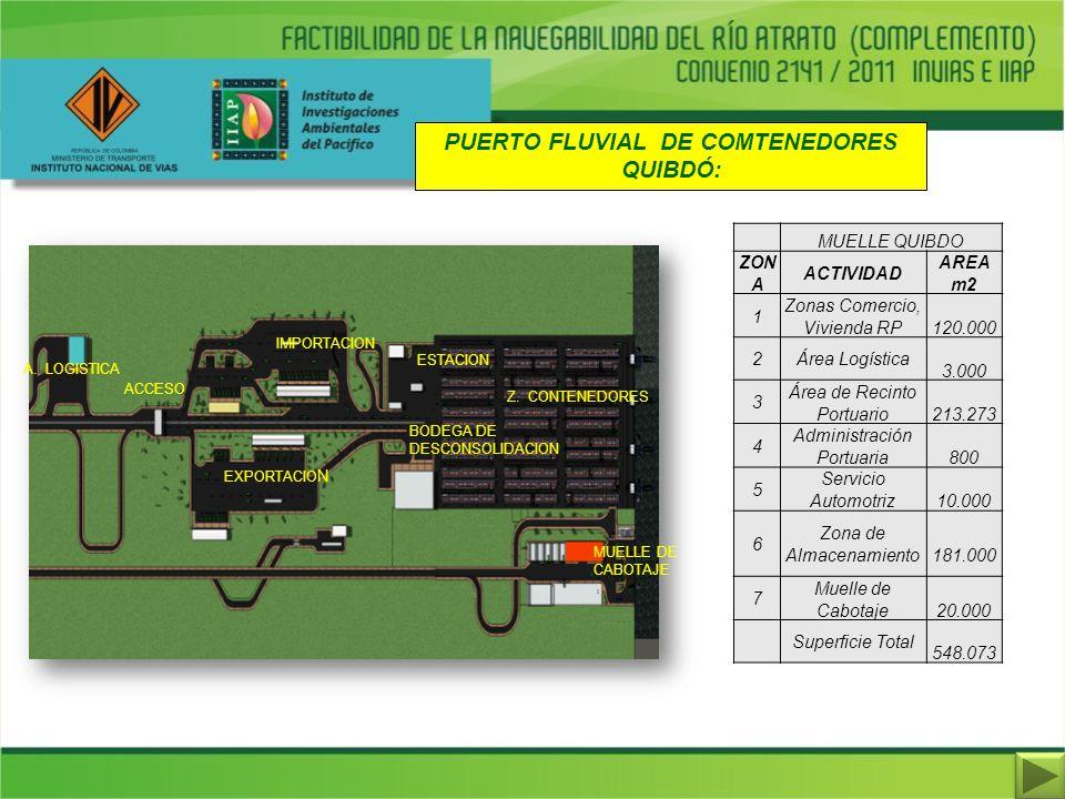 PUERTO FLUVIAL DE COMTENEDORES QUIBDÓ: IMPORTACION EXPORTACIO N Z. CONTENEDORES Z. COBOTAJE ESTACION A. LOGISTICA BODEGA DE DESCONSOLIDACION ACCESO MU
