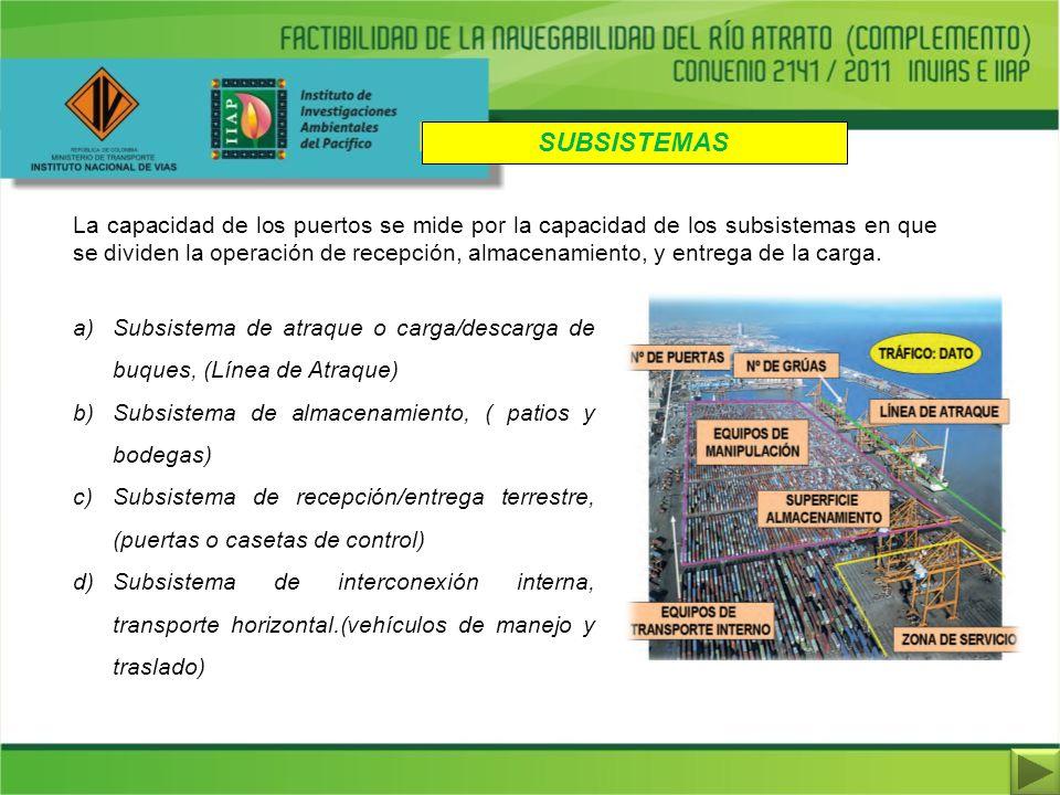 SUBSISTEMAS La capacidad de los puertos se mide por la capacidad de los subsistemas en que se dividen la operación de recepción, almacenamiento, y ent