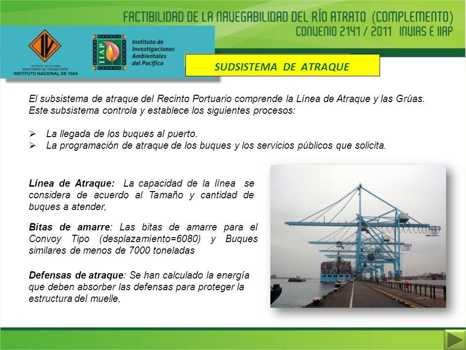 SUDSISTEMA DE ATRAQUE El subsistema de atraque del Recinto Portuario comprende la Línea de Atraque y las Grúas. Este subsistema controla y establece l