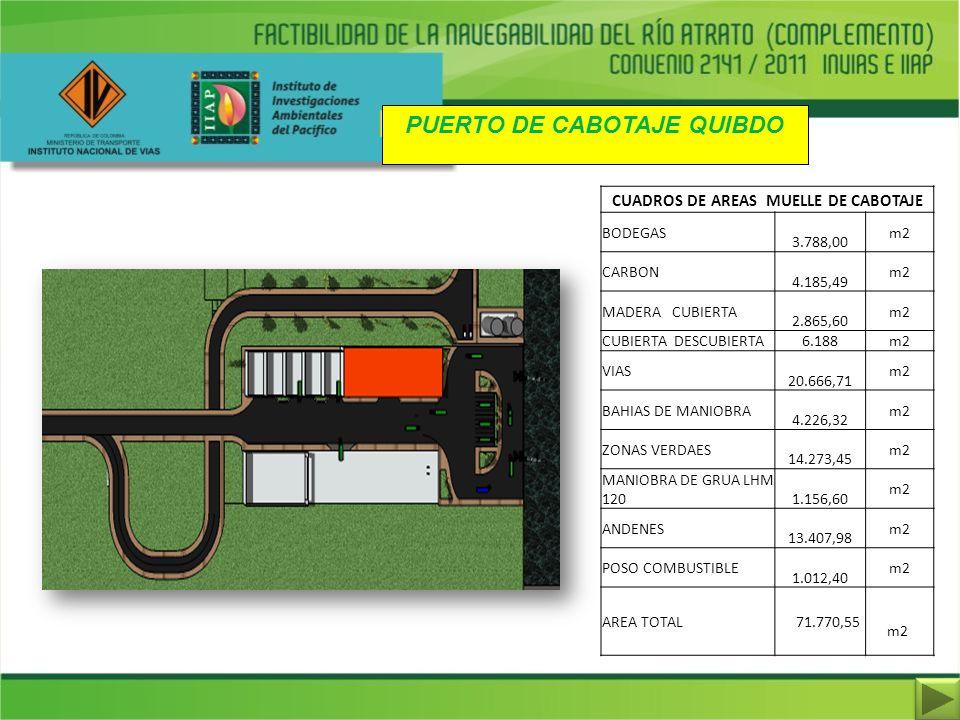 PUERTO DE CABOTAJE QUIBDO CUADROS DE AREAS MUELLE DE CABOTAJE BODEGAS 3.788,00 m2 CARBON 4.185,49 m2 MADERA CUBIERTA 2.865,60 m2 CUBIERTA DESCUBIERTA6