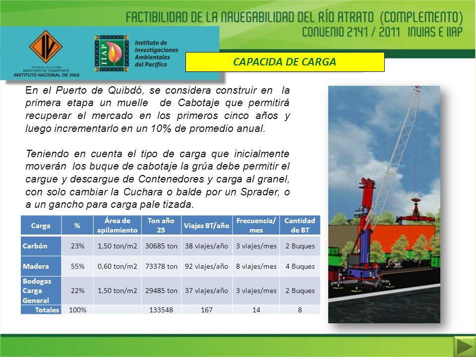 CAPACIDA DE CARGA En el Puerto de Quibdó, se considera construir en la primera etapa un muelle de Cabotaje que permitirá recuperar el mercado en los p