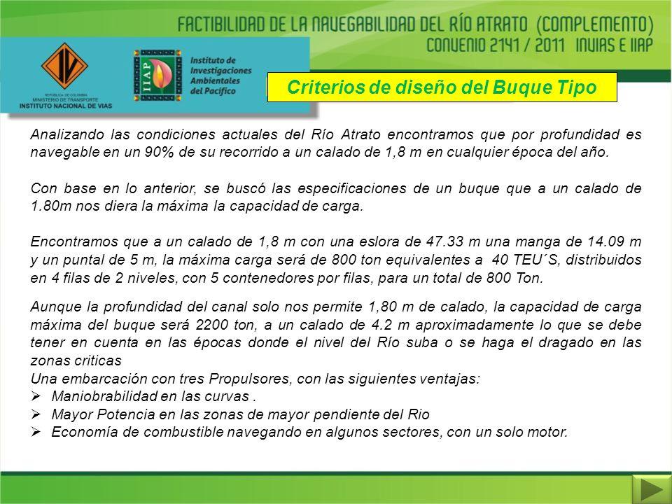 FACTORES INVOLUCRADOS PARA DETERMINAR LA PROFUNDIDAD DEL CANAL.