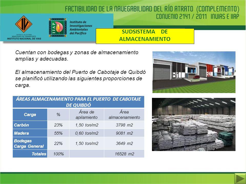 SUDSISTEMA DE ALMACENAMIENTO Cuentan con bodegas y zonas de almacenamiento amplias y adecuadas. El almacenamiento del Puerto de Cabotaje de Quibdó se