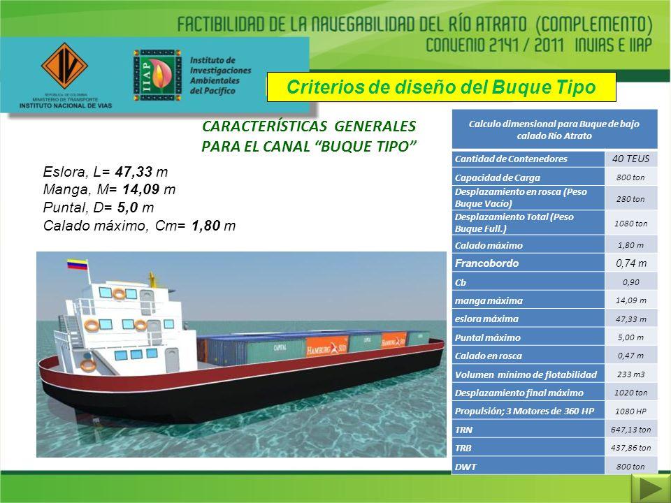 CARACTERÍSTICAS GENERALES PARA EL CANAL BUQUE TIPO Eslora, L= 47,33 m Manga, M= 14,09 m Puntal, D= 5,0 m Calado máximo, Cm= 1,80 m Calculo dimensional