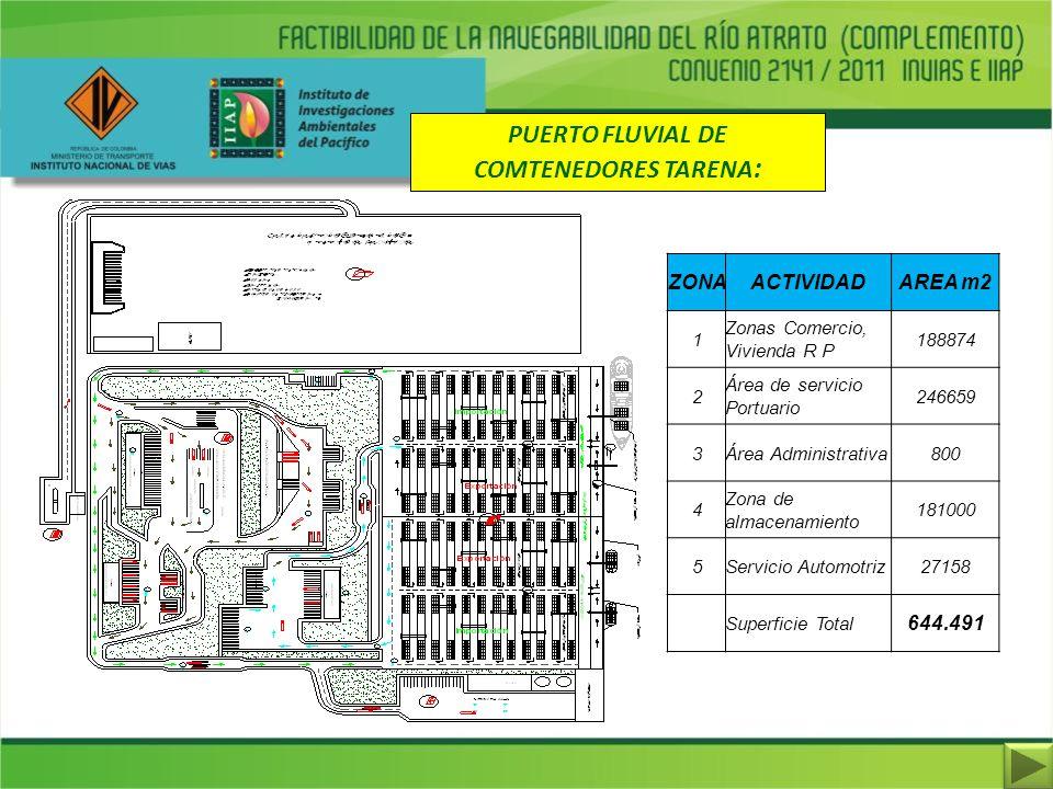 PUERTO FLUVIAL DE COMTENEDORES TARENA : ZONAACTIVIDADAREA m2 1 Zonas Comercio, Vivienda R P 188874 2 Área de servicio Portuario 246659 3Área Administr