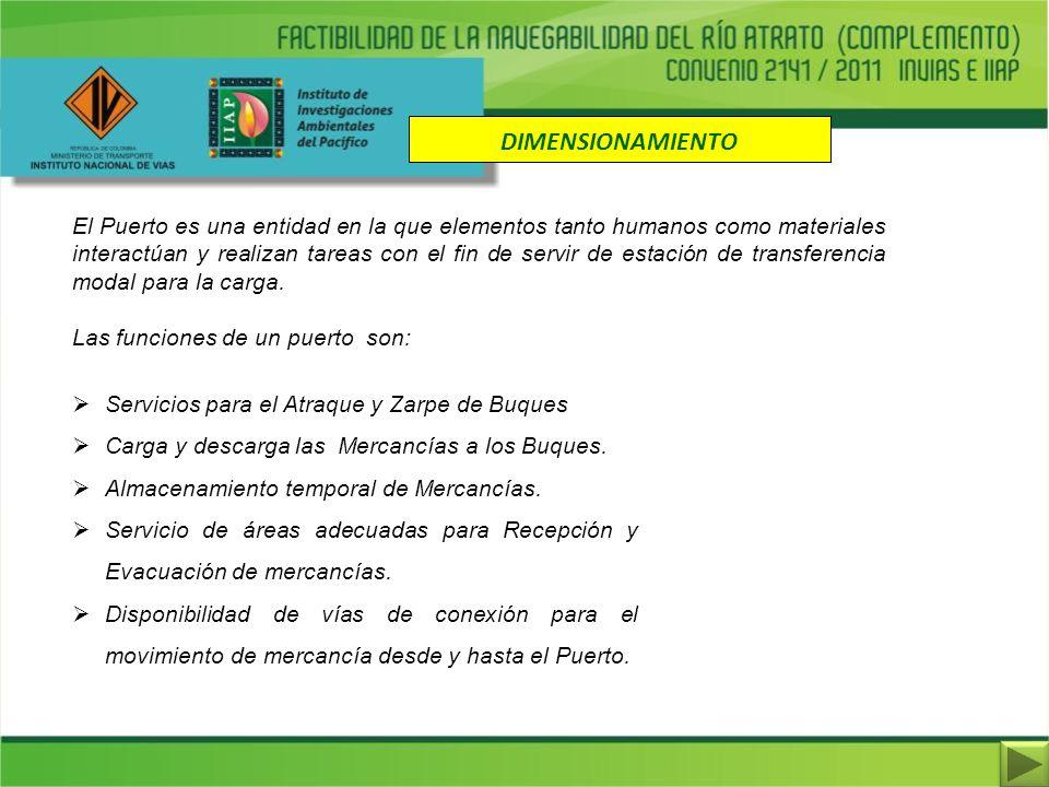 DIMENSIONAMIENTO El Puerto es una entidad en la que elementos tanto humanos como materiales interactúan y realizan tareas con el fin de servir de esta
