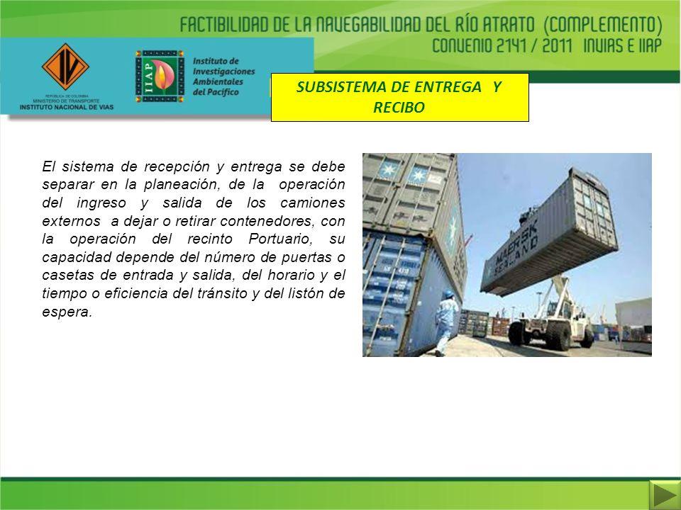 SUBSISTEMA DE ENTREGA Y RECIBO El sistema de recepción y entrega se debe separar en la planeación, de la operación del ingreso y salida de los camione
