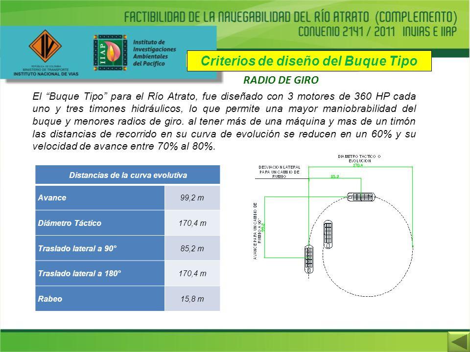 RADIO DE GIRO El Buque Tipo para el Río Atrato, fue diseñado con 3 motores de 360 HP cada uno y tres timones hidráulicos, lo que permite una mayor man