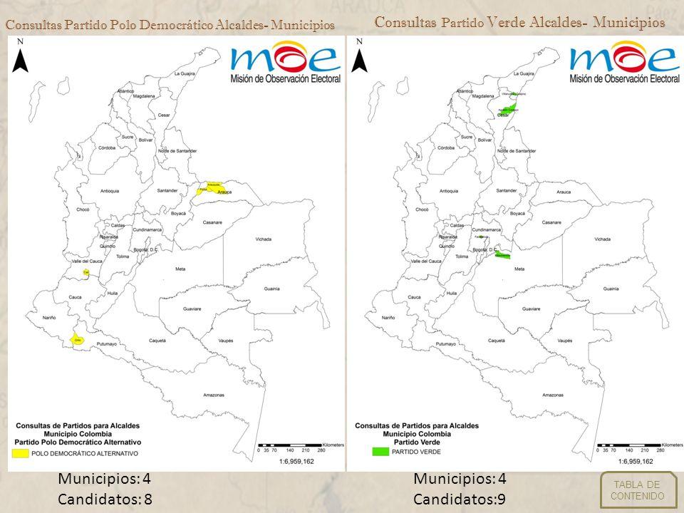 Consultas Partido Polo Democrático Alcaldes- Municipios Consultas Partido Verde Alcaldes- Municipios Municipios: 4 Candidatos: 8 Municipios: 4 Candidatos:9 TABLA DE CONTENIDO