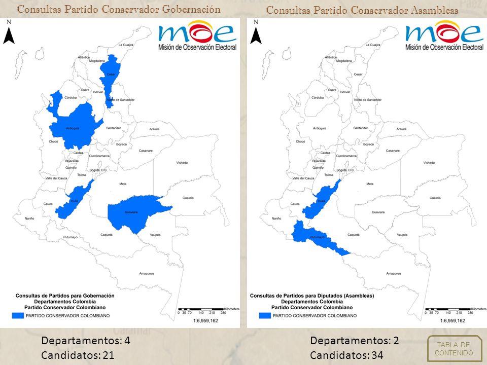 Consultas Partido Conservador Gobernación Consultas Partido Conservador Asambleas Departamentos: 4 Candidatos: 21 Departamentos: 2 Candidatos: 34 TABL