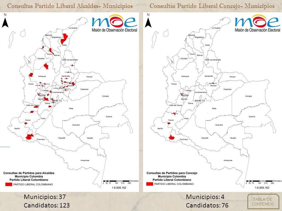 Consultas Partido Liberal Alcaldes- MunicipiosConsultas Partido Liberal Concejo- Municipios Municipios: 37 Candidatos: 123 Municipios: 4 Candidatos: 7