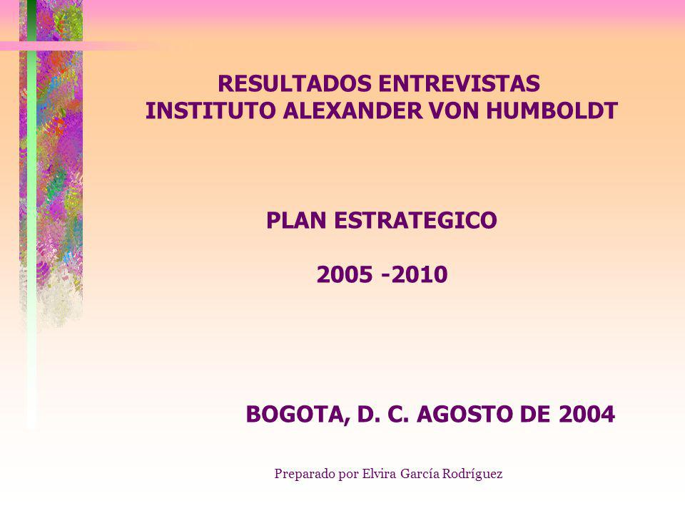 Preparado por Elvira García Rodríguez RESULTADOS ENTREVISTAS INSTITUTO ALEXANDER VON HUMBOLDT PLAN ESTRATEGICO 2005 -2010 BOGOTA, D.