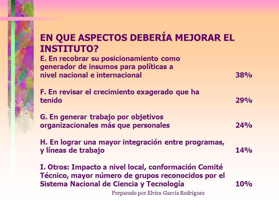 Preparado por Elvira García Rodríguez DESDE SU PUNTO DE VISTA QUIENES SE BENEFICIAN EN LA ACTUALIDAD DE LOS RESULTADOS DEL INSTITUTO.