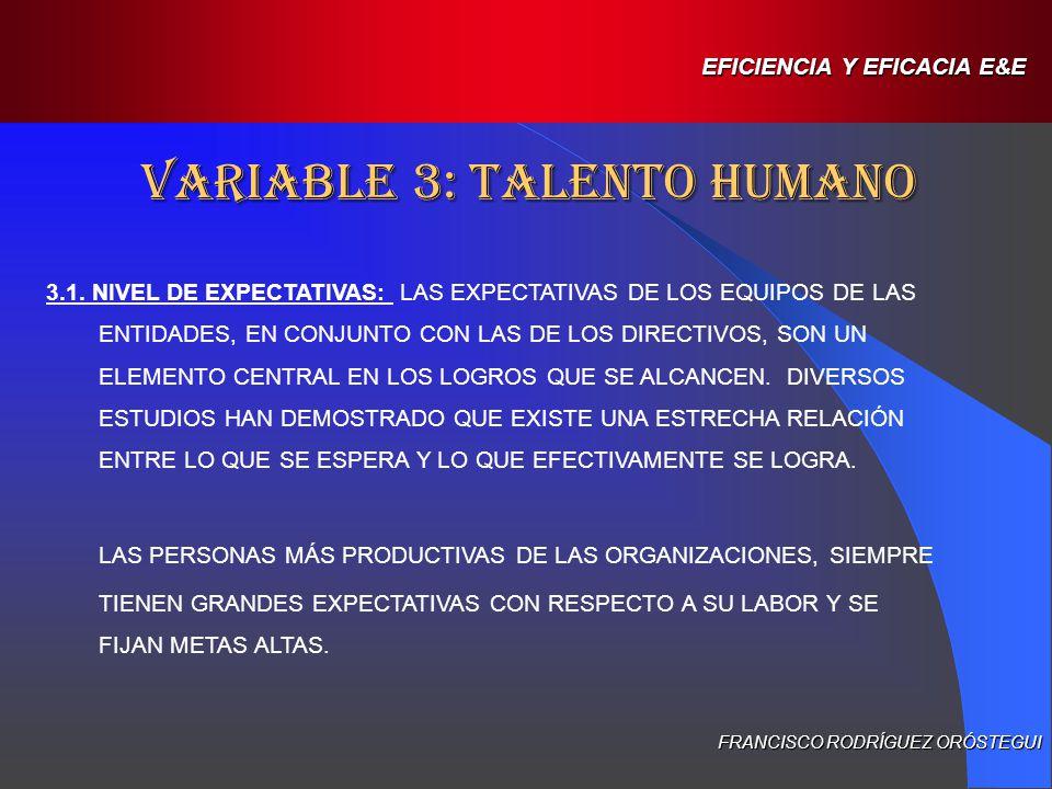 3.1. NIVEL DE EXPECTATIVAS: LAS EXPECTATIVAS DE LOS EQUIPOS DE LAS ENTIDADES, EN CONJUNTO CON LAS DE LOS DIRECTIVOS, SON UN ELEMENTO CENTRAL EN LOS LO