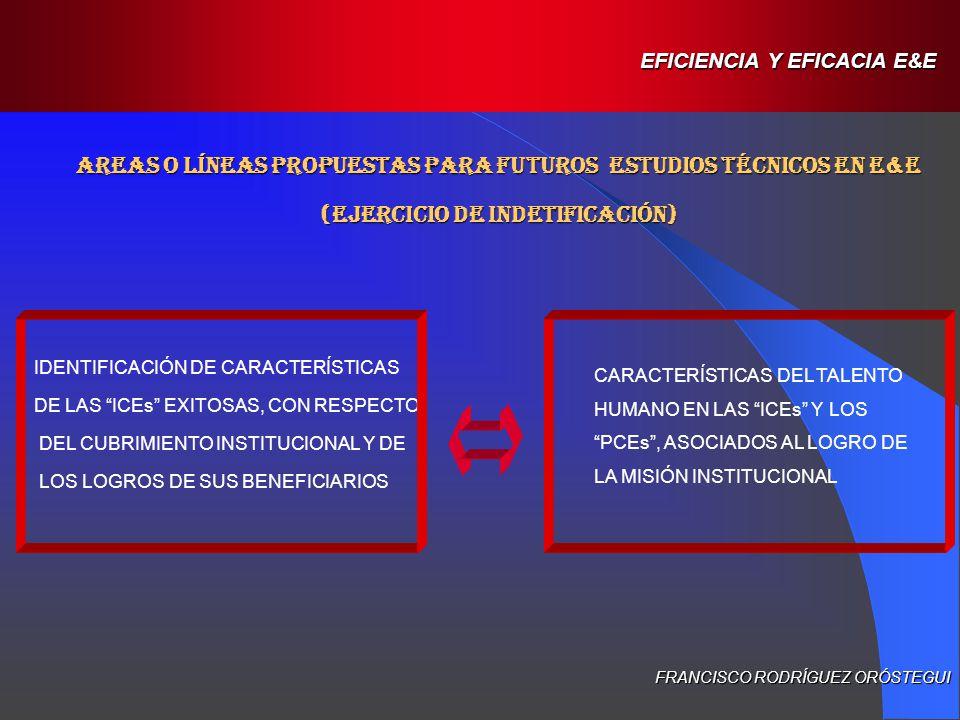 DESARROLLO DE MODELOS, APLICACIONES INDICADORES CON EL PROPÓSITO DE CONOCER Y GERENCIAR ASPECTOS ESPECÍFICOS ASOCIADOS A LA EFICIENCIA Y EFICACIA DE LAS ICEs Y DE LOSPCEs TALES COMO: EFICIENCIA Y EFICACIA (E&E) EN CRÉDITO EDUCATIVO: UN CONCEPTO INTEGRAL FRANCISCO RODRÍGUEZ ORÓSTEGUI EFICIENCIA Y EFICACIA E&E
