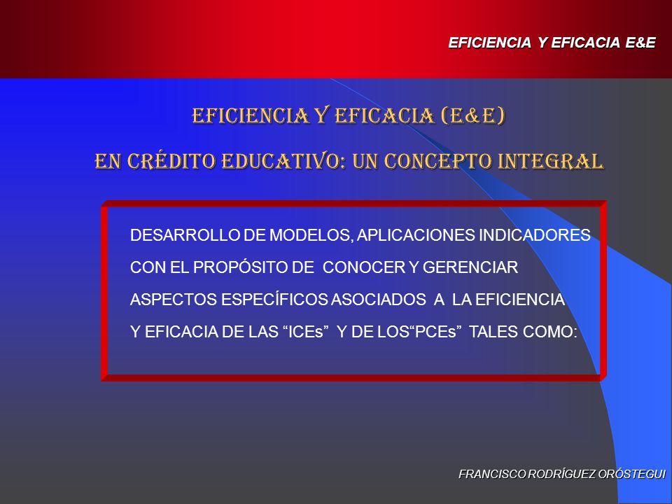 DESARROLLO DE MODELOS, APLICACIONES INDICADORES CON EL PROPÓSITO DE CONOCER Y GERENCIAR ASPECTOS ESPECÍFICOS ASOCIADOS A LA EFICIENCIA Y EFICACIA DE L