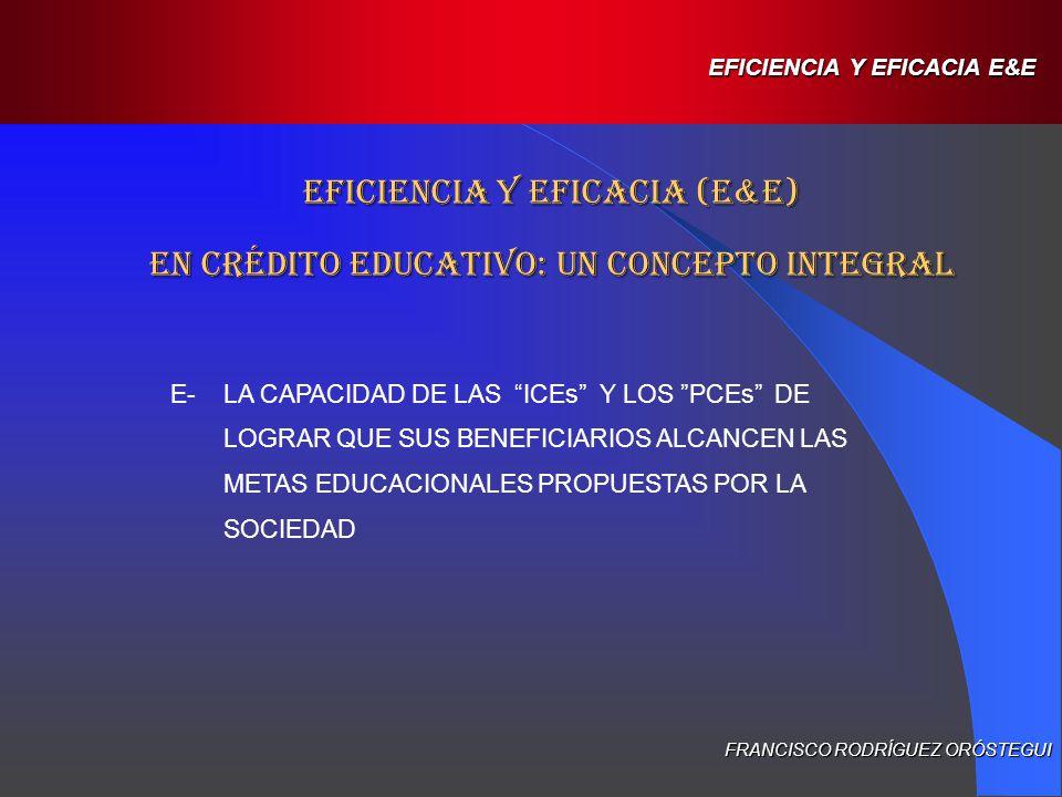 EFICIENCIA Y EFICACIA (E&E) EN CRÉDITO EDUCATIVO: UN CONCEPTO INTEGRAL 1- GESTIÓN DE LAS ICE O PCEs 2- GERENCIA 3- TALENTO HUMANO 1.1.