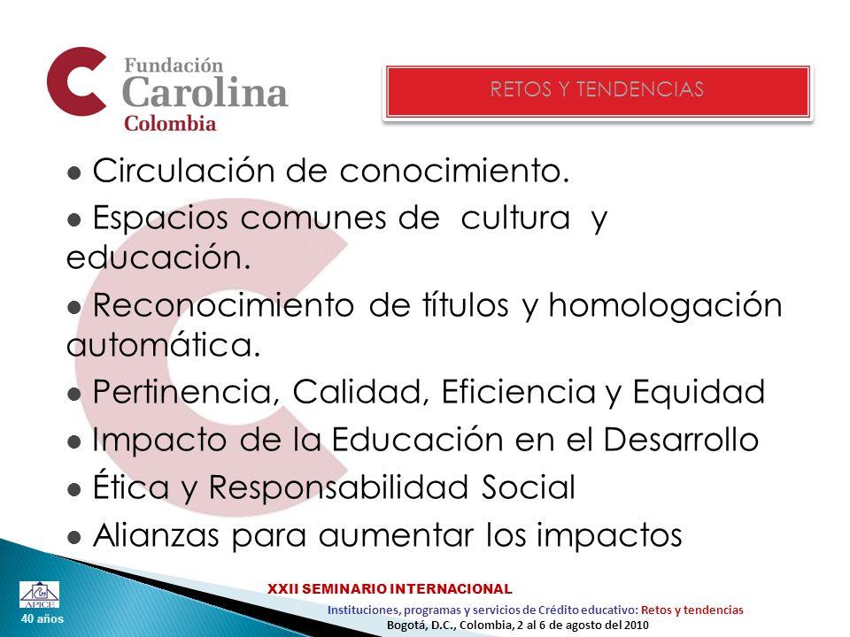 40 años Instituciones, programas y servicios de Crédito educativo: Retos y tendencias XXII SEMINARIO INTERNACIONAL Bogotá, D.C., Colombia, 2 al 6 de agosto del 2010 RETOS Y TENDENCIAS Circulación de conocimiento.