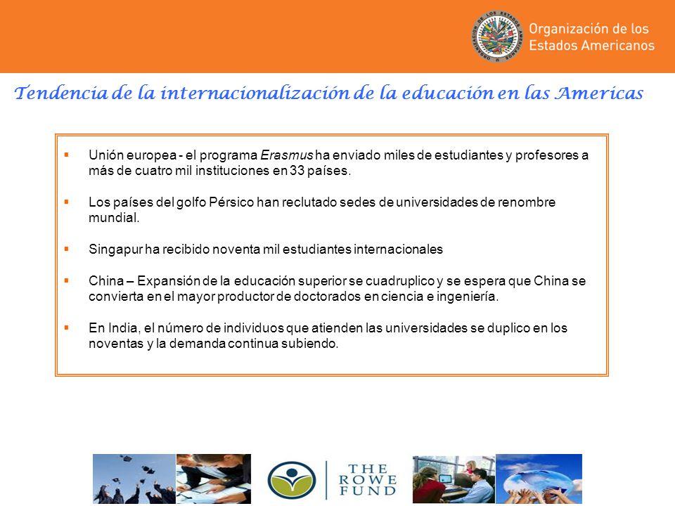 Tendencia de la internacionalización de la educación en las Americas Unión europea - el programa Erasmus ha enviado miles de estudiantes y profesores