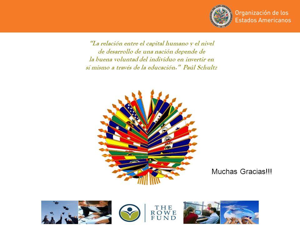 La relación entre el capital humano y el nivel de desarrollo de una nación depende de la buena voluntad del individuo en invertir en sí mismo a través