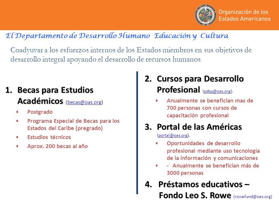 Lugar de destino de estudiantes provenientes de los Estados Unidos Institute of Internacional Education, Open Doors 2009, Fast Fact