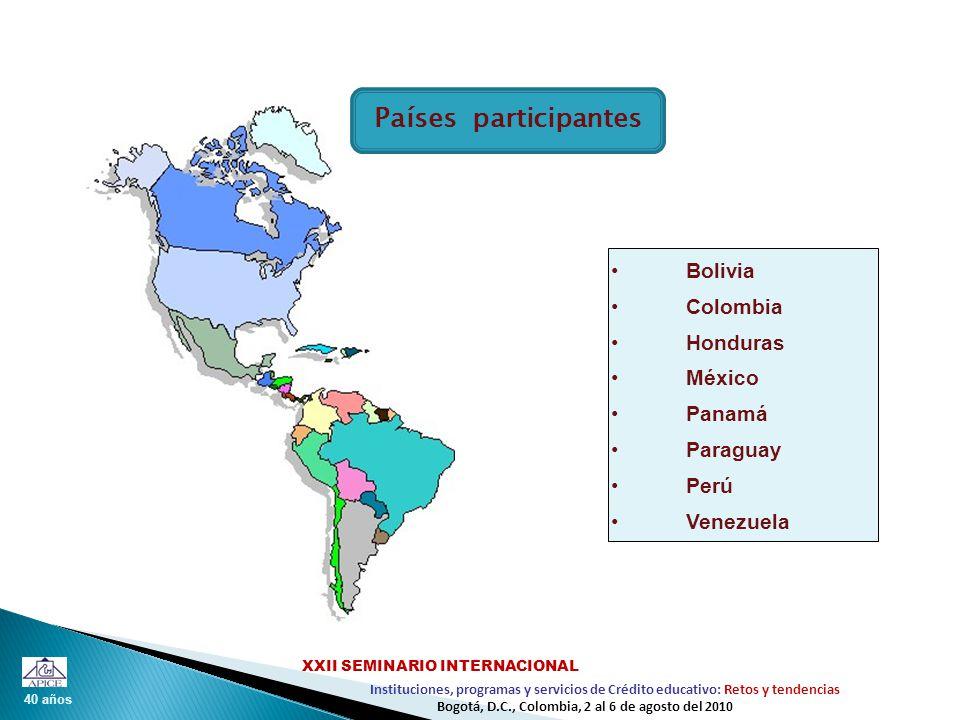 40 años Instituciones, programas y servicios de Crédito educativo: Retos y tendencias XXII SEMINARIO INTERNACIONAL Bogotá, D.C., Colombia, 2 al 6 de agosto del 2010 Países participantes Bolivia Colombia Honduras México Panamá Paraguay Perú Venezuela