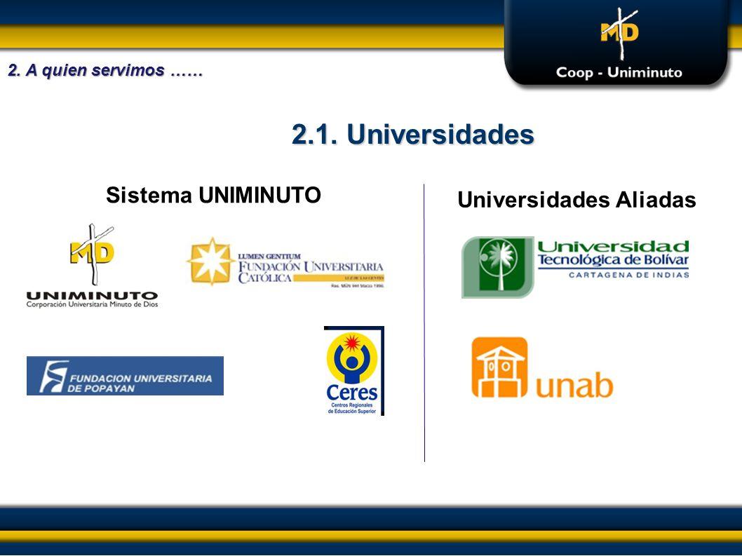 Sistema UNIMINUTO Universidades Aliadas 2. A quien servimos …… 2.1. Universidades