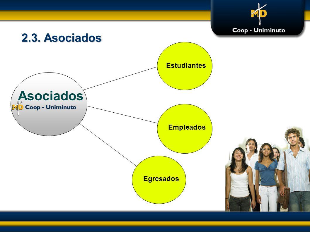 Asociados Estudiantes Empleados Egresados 2.3. Asociados