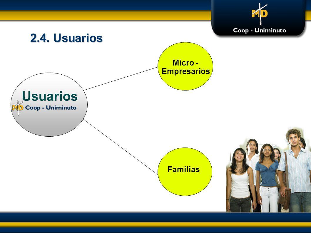 Usuarios Micro - Empresarios Familias 2.4. Usuarios