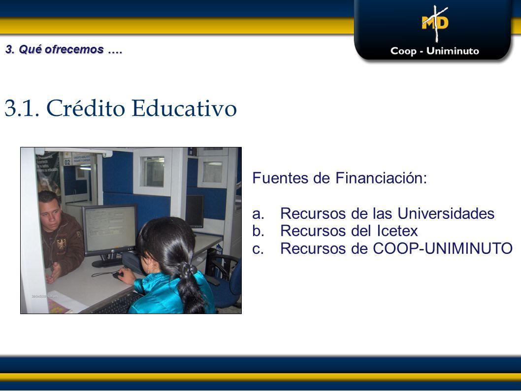 3.1. Crédito Educativo Fuentes de Financiación: a. Recursos de las Universidades b. Recursos del Icetex c. Recursos de COOP-UNIMINUTO 3. Qué ofrecemos