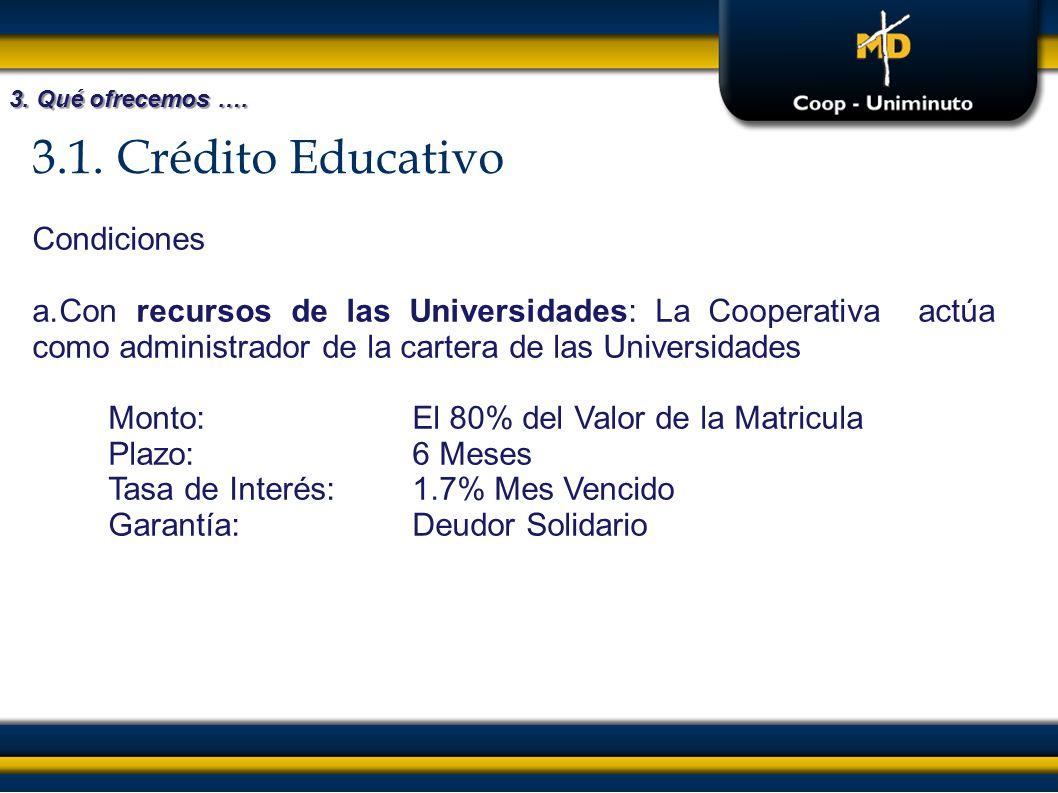 3.1. Crédito Educativo 3. Qué ofrecemos …. Condiciones a.Con recursos de las Universidades: La Cooperativa actúa como administrador de la cartera de l