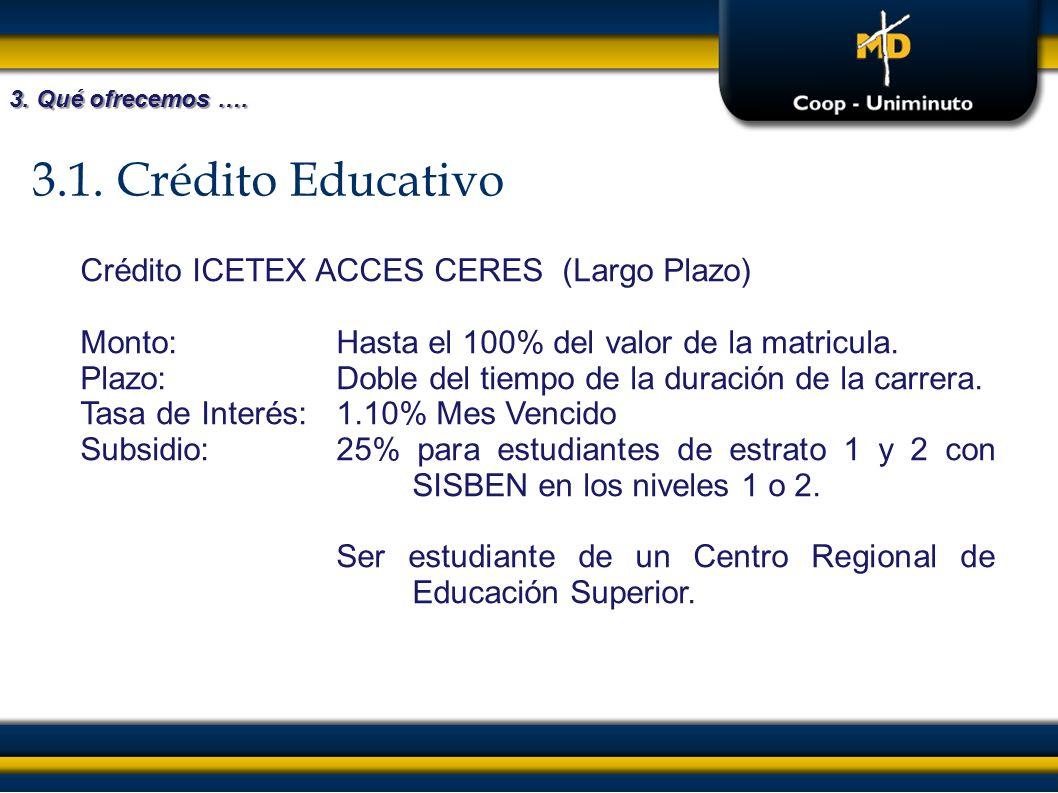 3.1. Crédito Educativo 3. Qué ofrecemos …. Crédito ICETEX ACCES CERES (Largo Plazo) Monto:Hasta el 100% del valor de la matricula. Plazo:Doble del tie