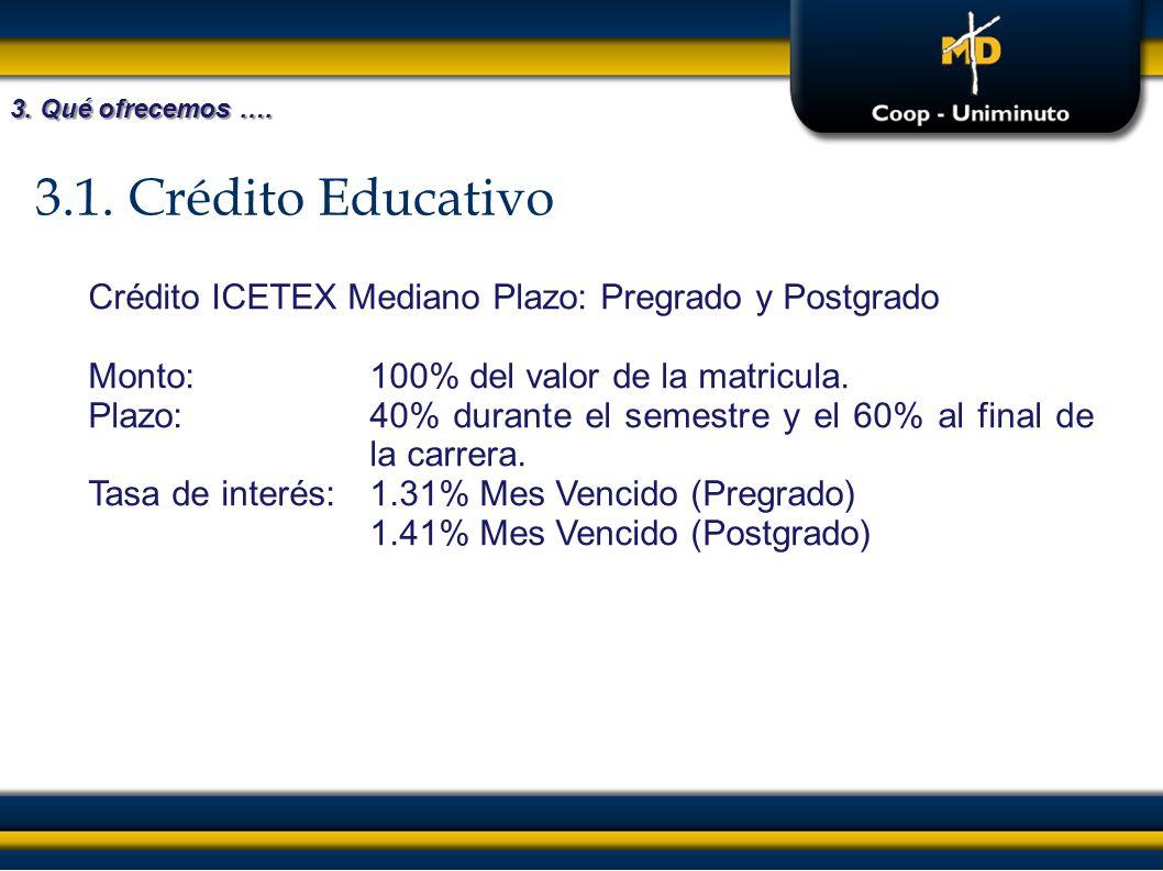 3.1. Crédito Educativo 3. Qué ofrecemos …. Crédito ICETEX Mediano Plazo: Pregrado y Postgrado Monto: 100% del valor de la matricula. Plazo:40% durante