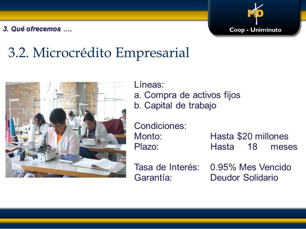 3.2. Microcrédito Empresarial Líneas: a. Compra de activos fijos b. Capital de trabajo Condiciones: Monto: Hasta $20 millones Plazo: Hasta 18 meses Ta