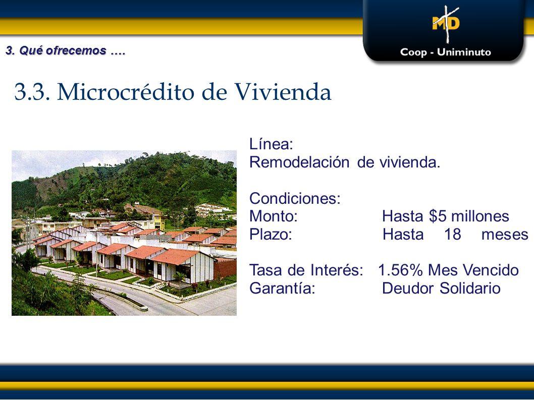 3.3. Microcrédito de Vivienda Línea: Remodelación de vivienda. Condiciones: Monto: Hasta $5 millones Plazo: Hasta 18 meses Tasa de Interés: 1.56% Mes