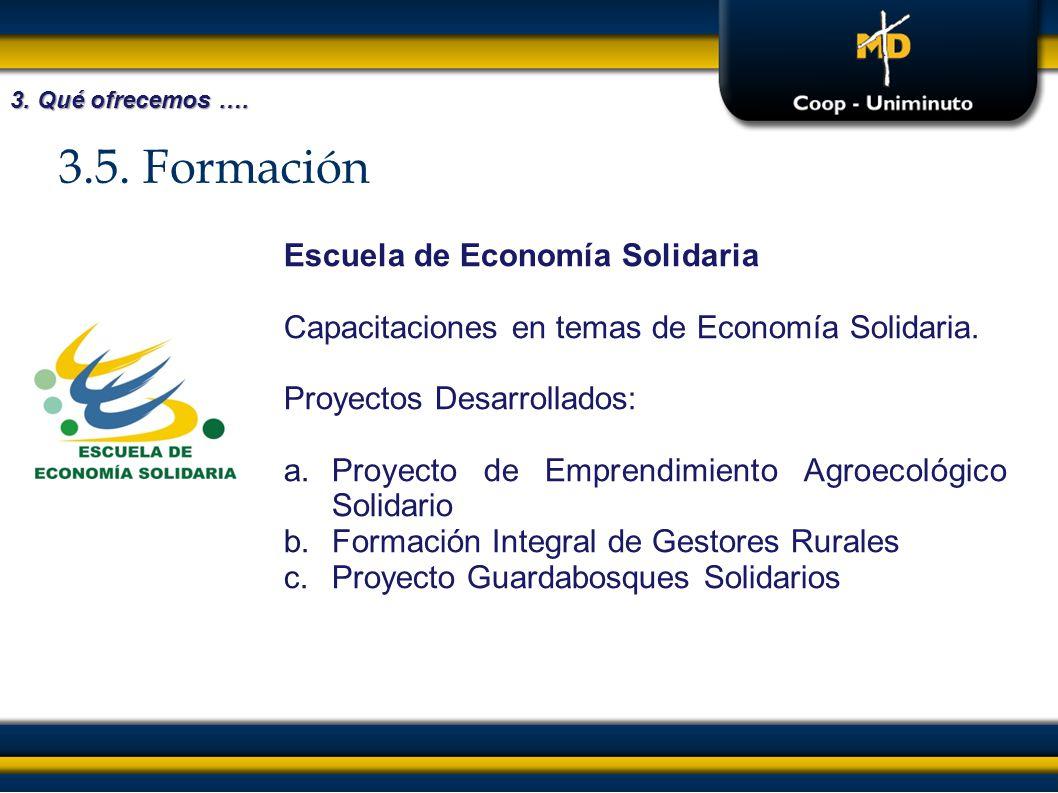 3.5. Formación 3. Qué ofrecemos …. Escuela de Economía Solidaria Capacitaciones en temas de Economía Solidaria. Proyectos Desarrollados: a.Proyecto de