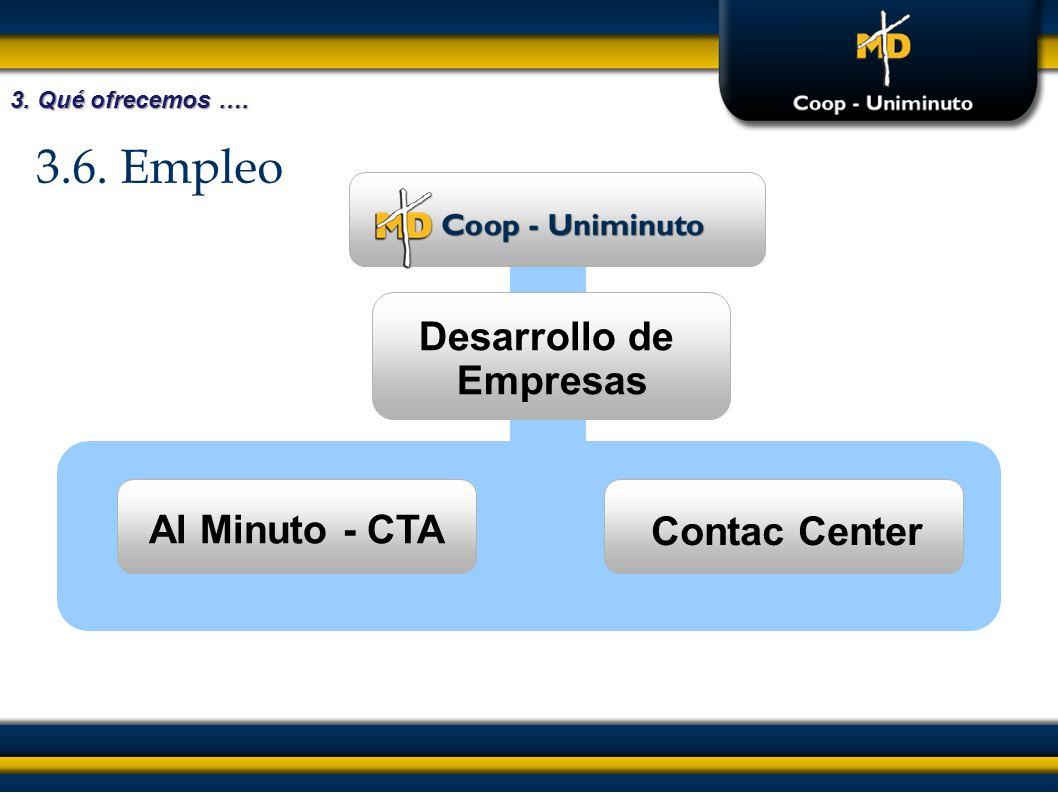 Al Minuto - CTA Contac Center 3.6. Empleo 3. Qué ofrecemos …. Desarrollo de Empresas