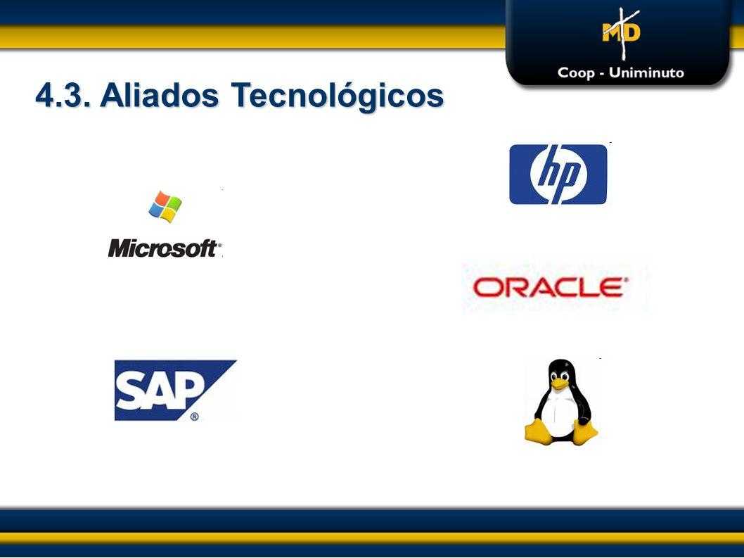 4.3. Aliados Tecnológicos