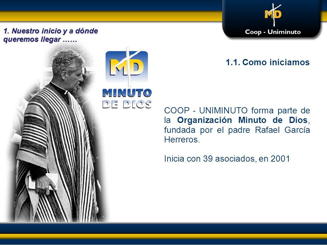 1.1. Como iniciamos COOP - UNIMINUTO forma parte de la Organización Minuto de Dios, fundada por el padre Rafael García Herreros. Inicia con 39 asociad