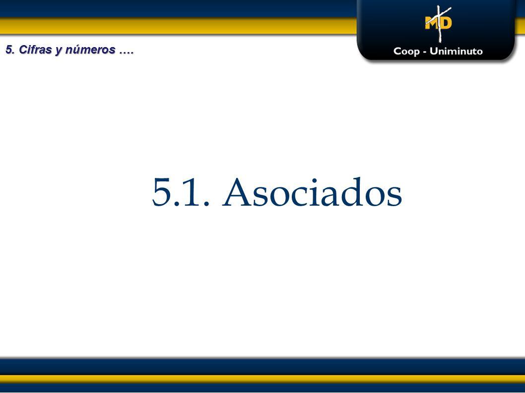 5.1. Asociados 5. Cifras y números ….
