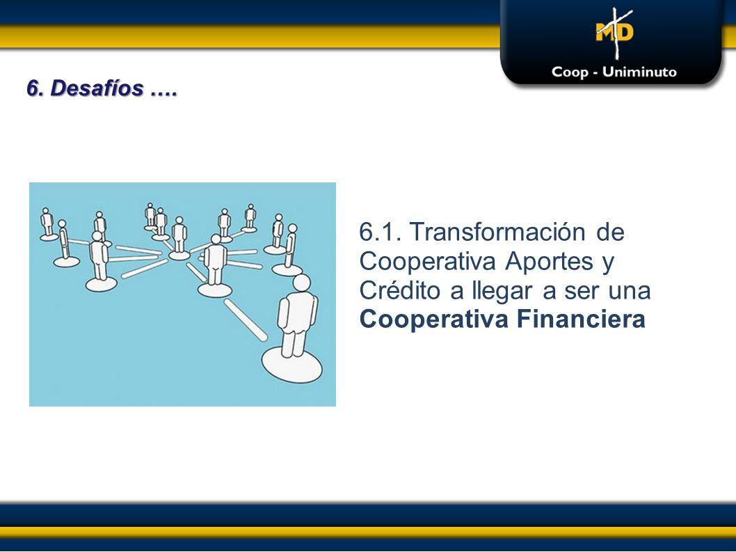 6.1. Transformación de Cooperativa Aportes y Crédito a llegar a ser una Cooperativa Financiera 6. Desafíos ….