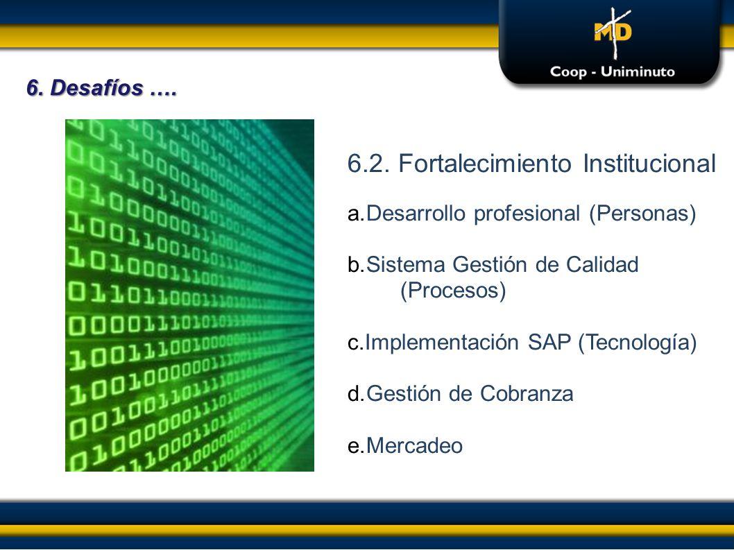 6.2. Fortalecimiento Institucional a.Desarrollo profesional (Personas) b.Sistema Gestión de Calidad (Procesos) c.Implementación SAP (Tecnología) d.Ges