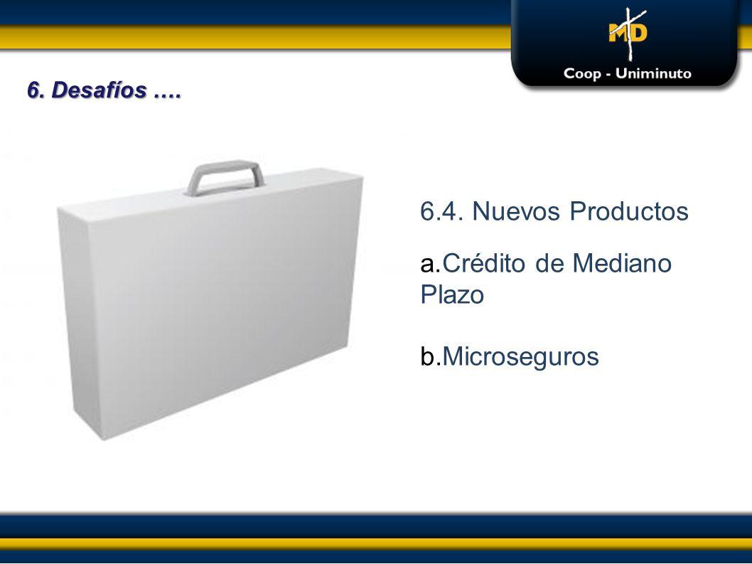 6.4. Nuevos Productos a.Crédito de Mediano Plazo b.Microseguros 6. Desafíos ….