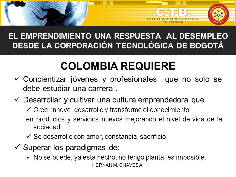 COLOMBIA REQUIERE Concientizar jóvenes y profesionales que no solo se debe estudiar una carrera. Desarrollar y cultivar una cultura emprendedora que C