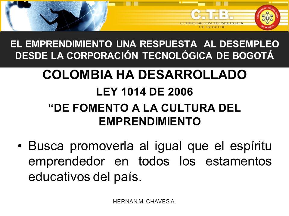 COLOMBIA HA DESARROLLADO LEY 1014 DE 2006 DE FOMENTO A LA CULTURA DEL EMPRENDIMIENTO Busca promoverla al igual que el espíritu emprendedor en todos lo