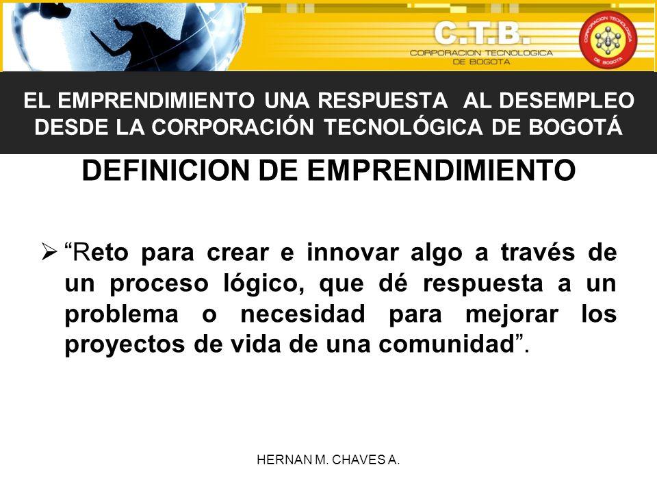 DEFINICION DE EMPRENDIMIENTO Reto para crear e innovar algo a través de un proceso lógico, que dé respuesta a un problema o necesidad para mejorar los